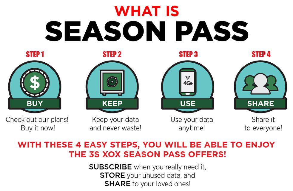 Cara Langgan ONEXOX Season Pass