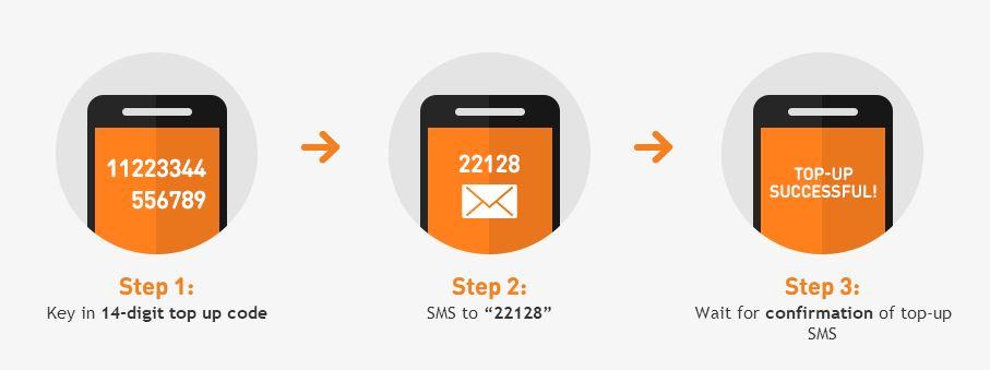 Topup Kredit Umobile Melalui SMS