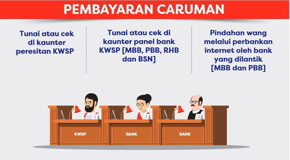 Pembayaran Caruman iSuri KWSP